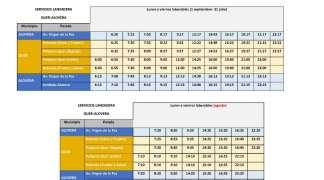 El lunes 17 de mayo entran en vigor los nuevos horarios del Plan Astra