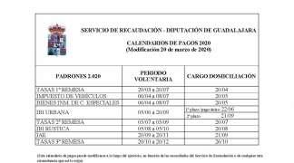 La Diputación da facilidades de pago en el pago de las obligaciones tributarias de los ciudadanos